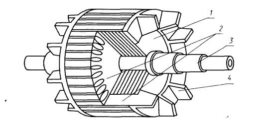 Ротор аснхронного двигателя с короткозамкнутой обмоткой